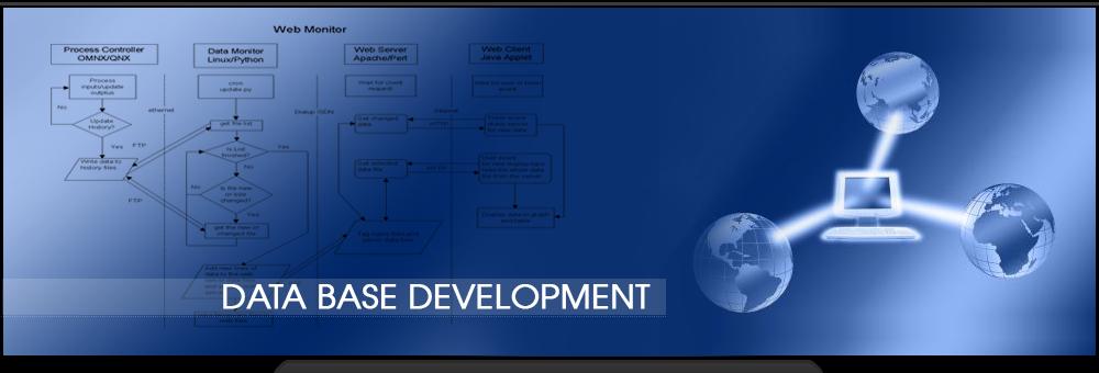 Banner - Database Development